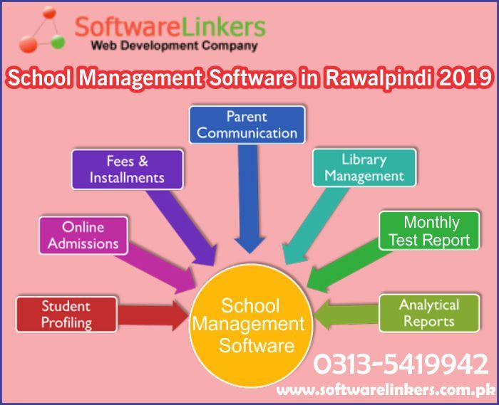 School Management Software in Rawalpindi 2019