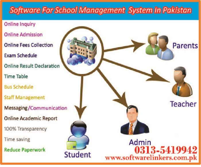 Software For School Management System In Pakistan