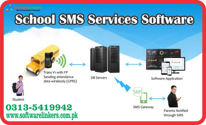 School SMS Services Software