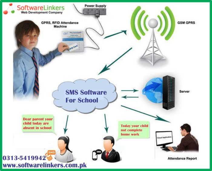 Sms Software For school Management System / softwarelinkers
