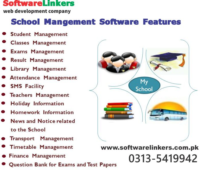 School Mangement Software Features