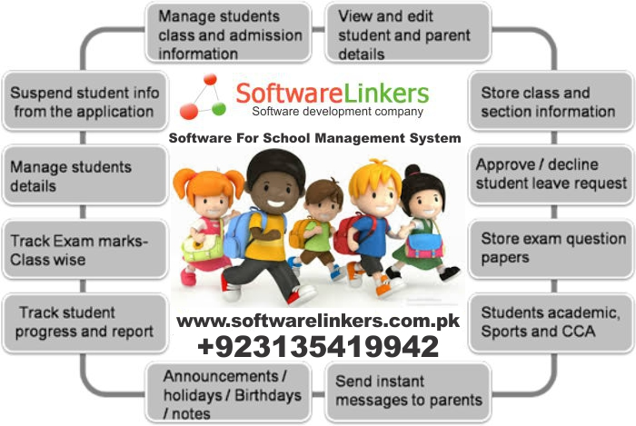 What Is School Management System Software