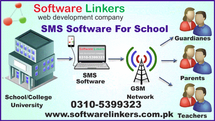 SMS Software For School